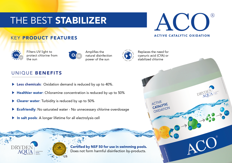 ACO A5 brochure English
