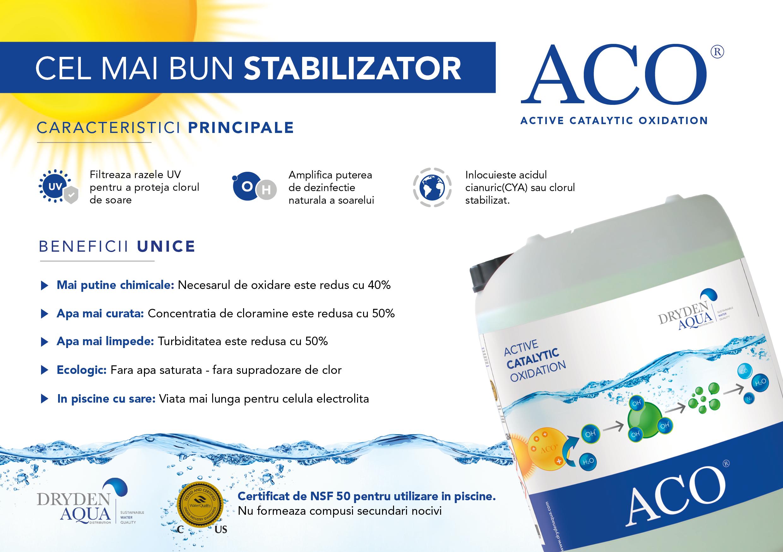 ACO A5 brochure Romanian