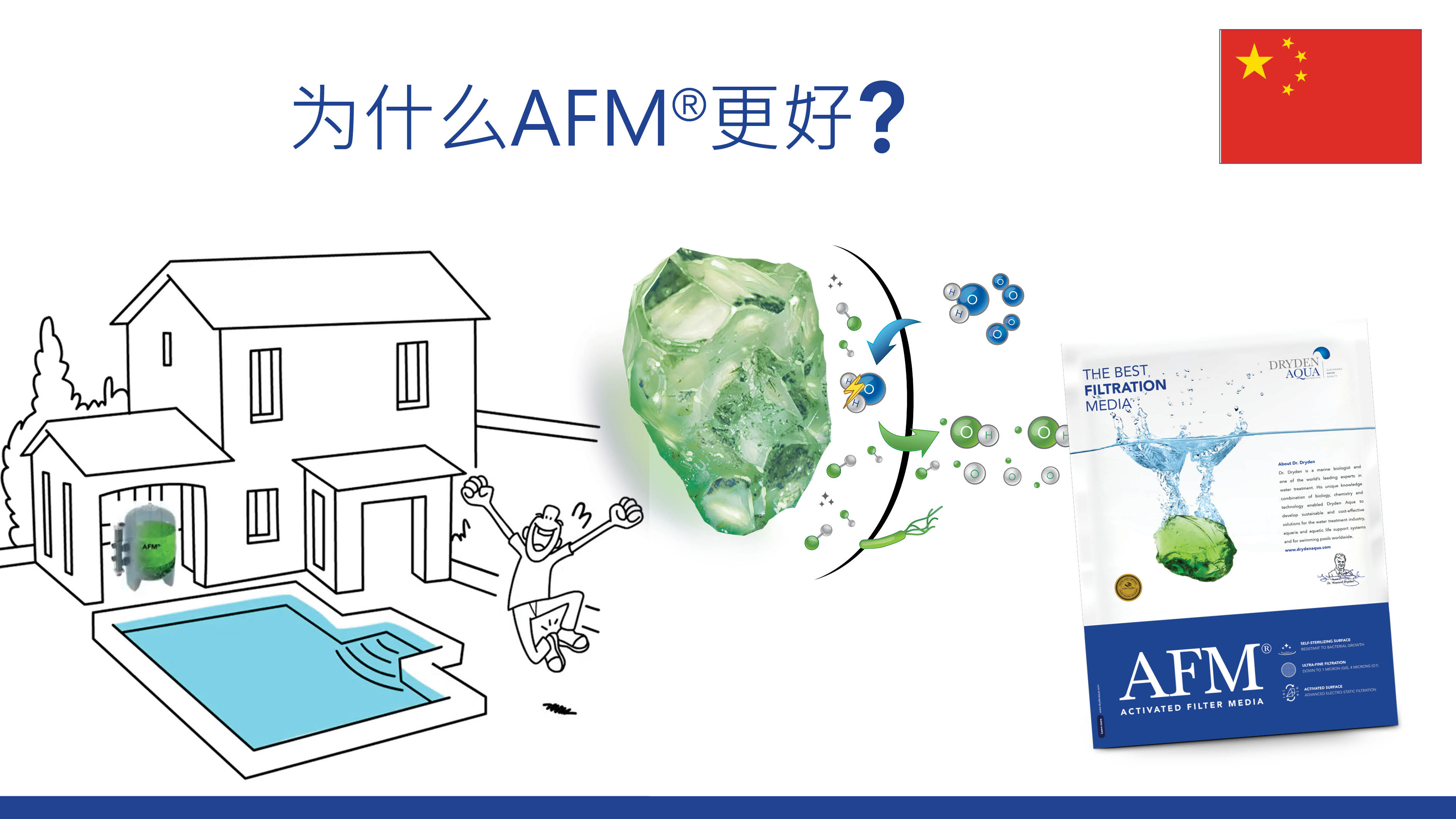 AFM® E-learning Video Chinese
