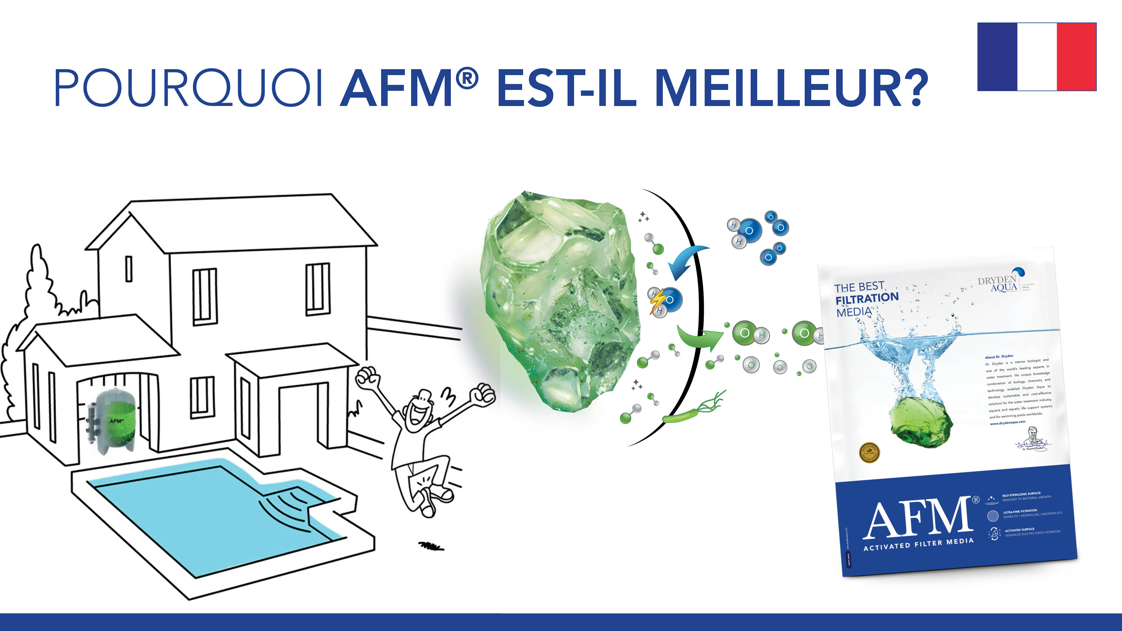 AFM® E-learning Video French
