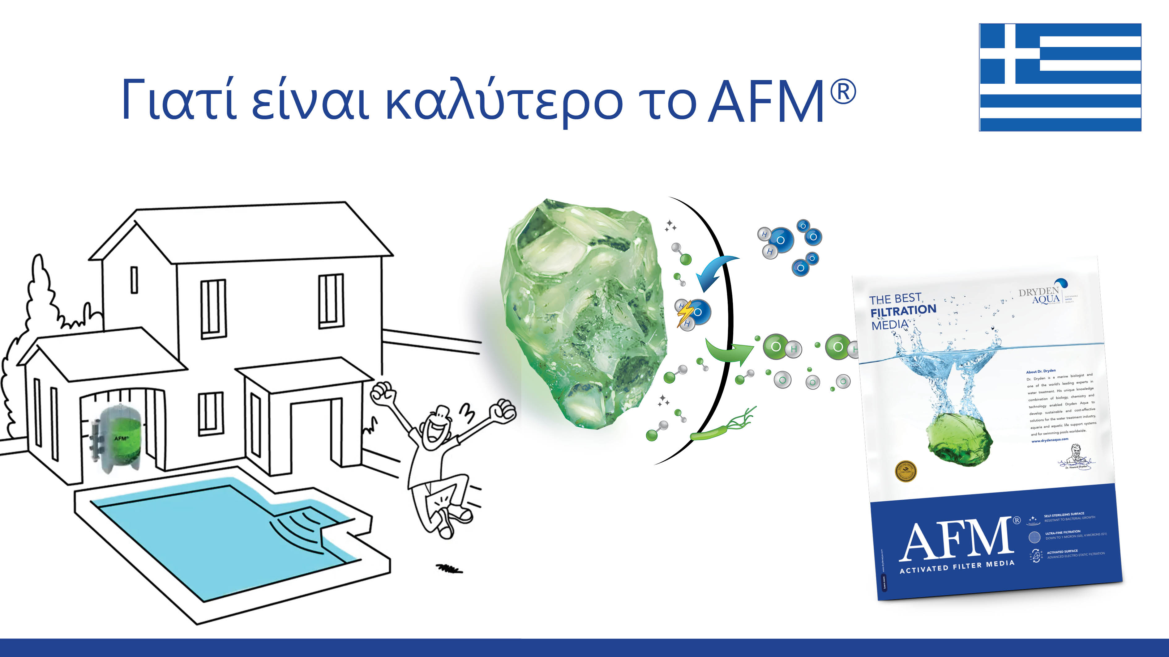 AFM® E-learning Video Greek