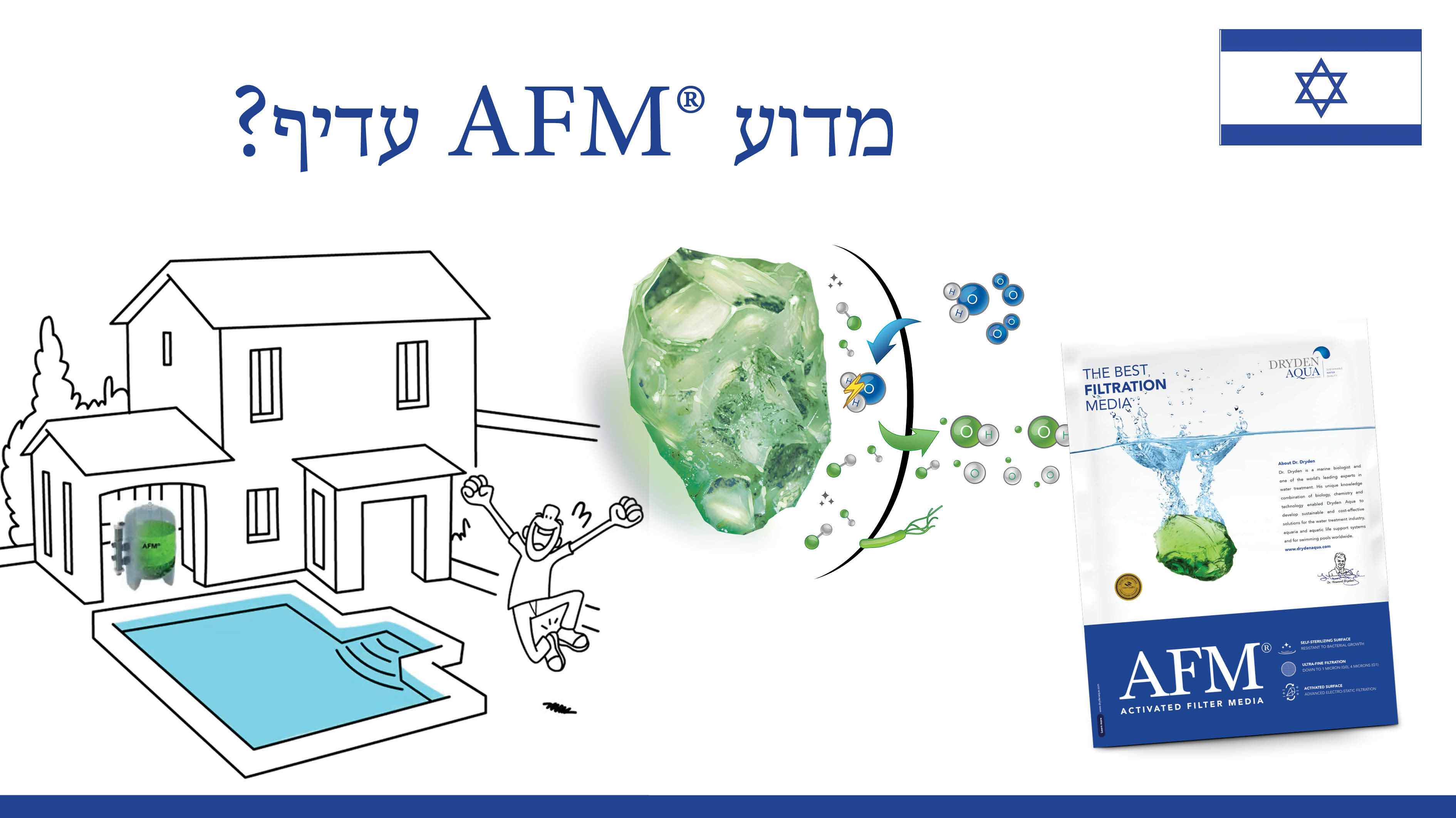 AFM® E-learning video Hebrew