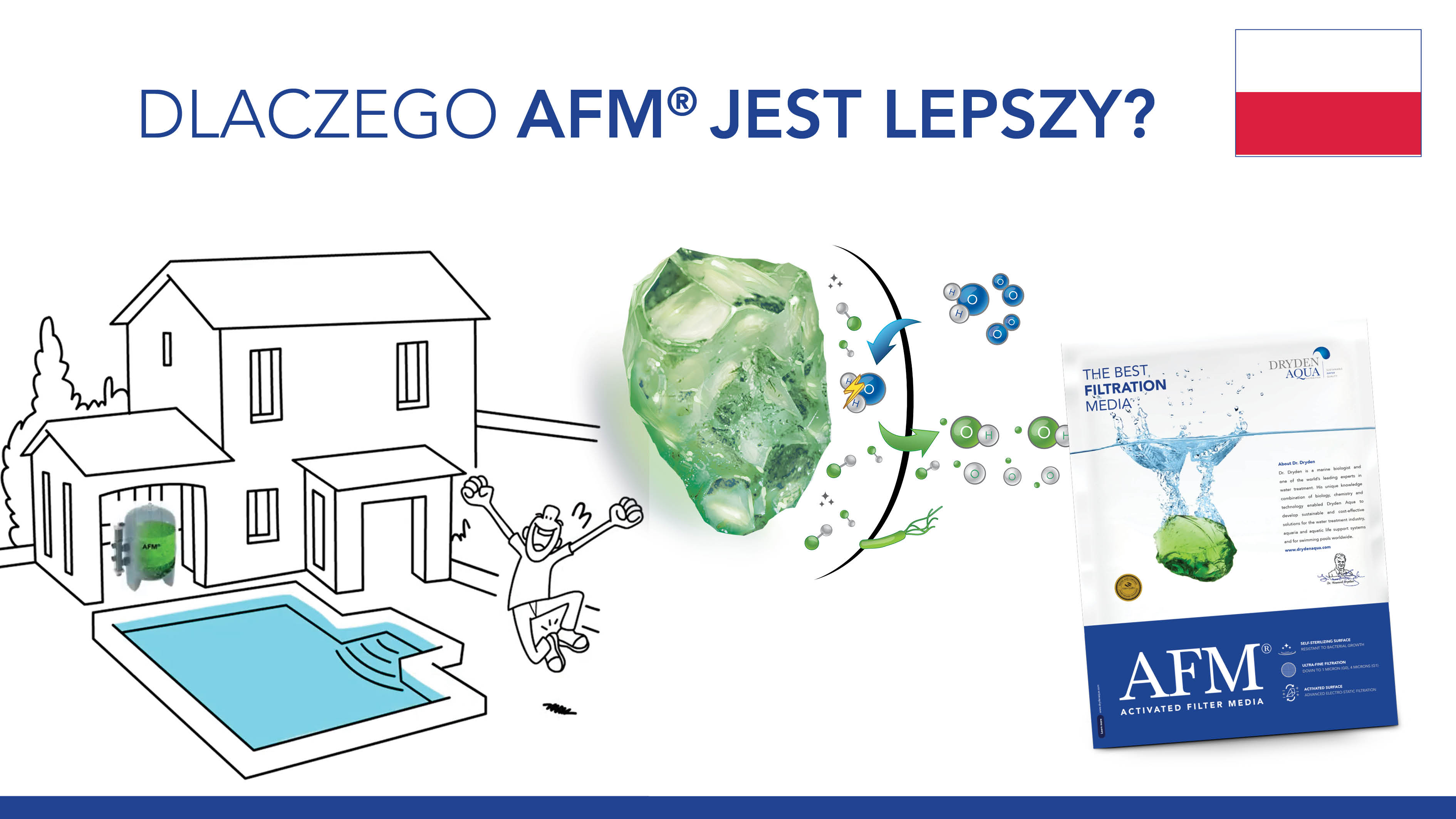 AFM® E-learning video Polish