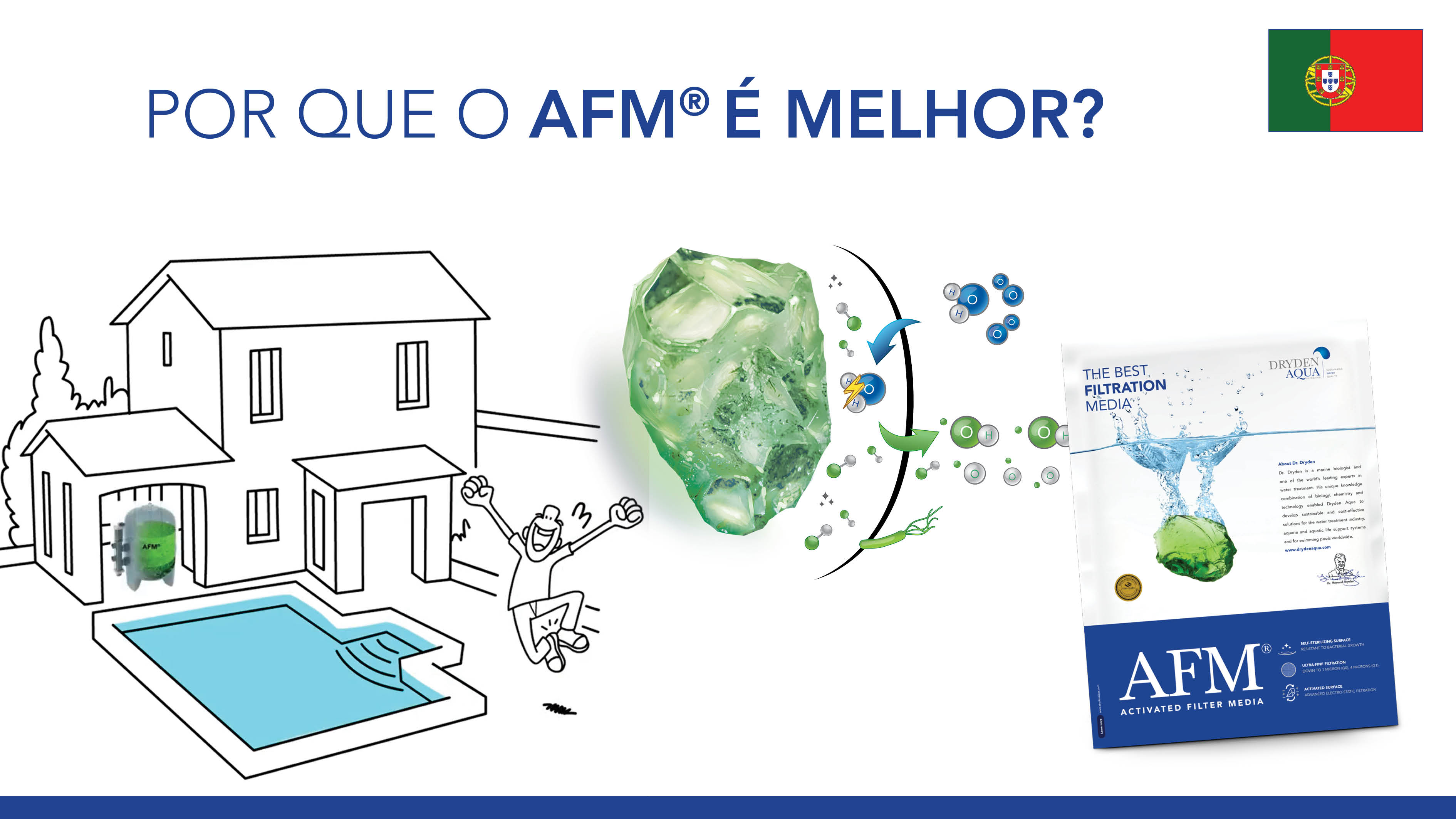 AFM® E-learning Video Portuguese