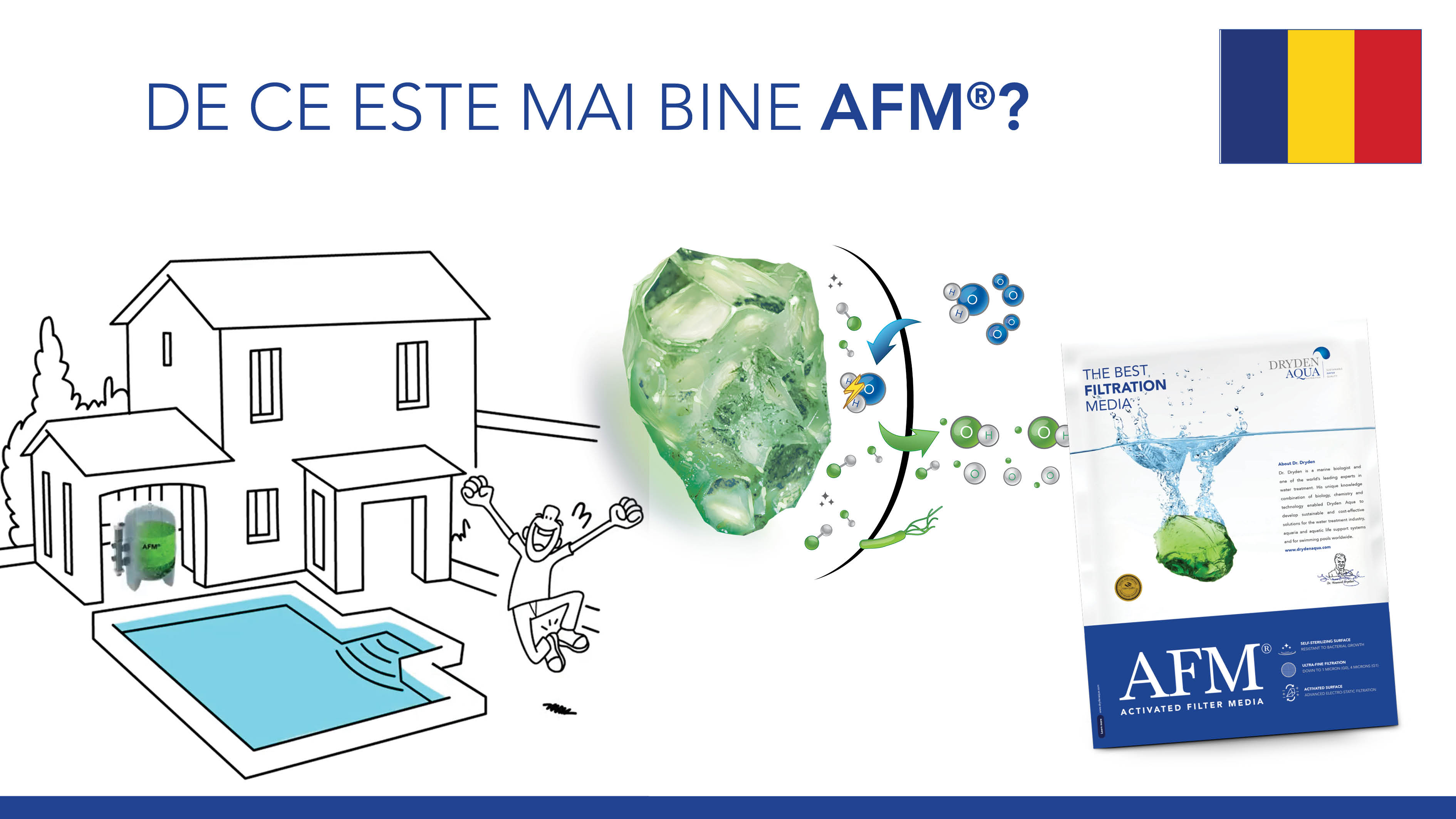 AFM® E-learning Video Romanian