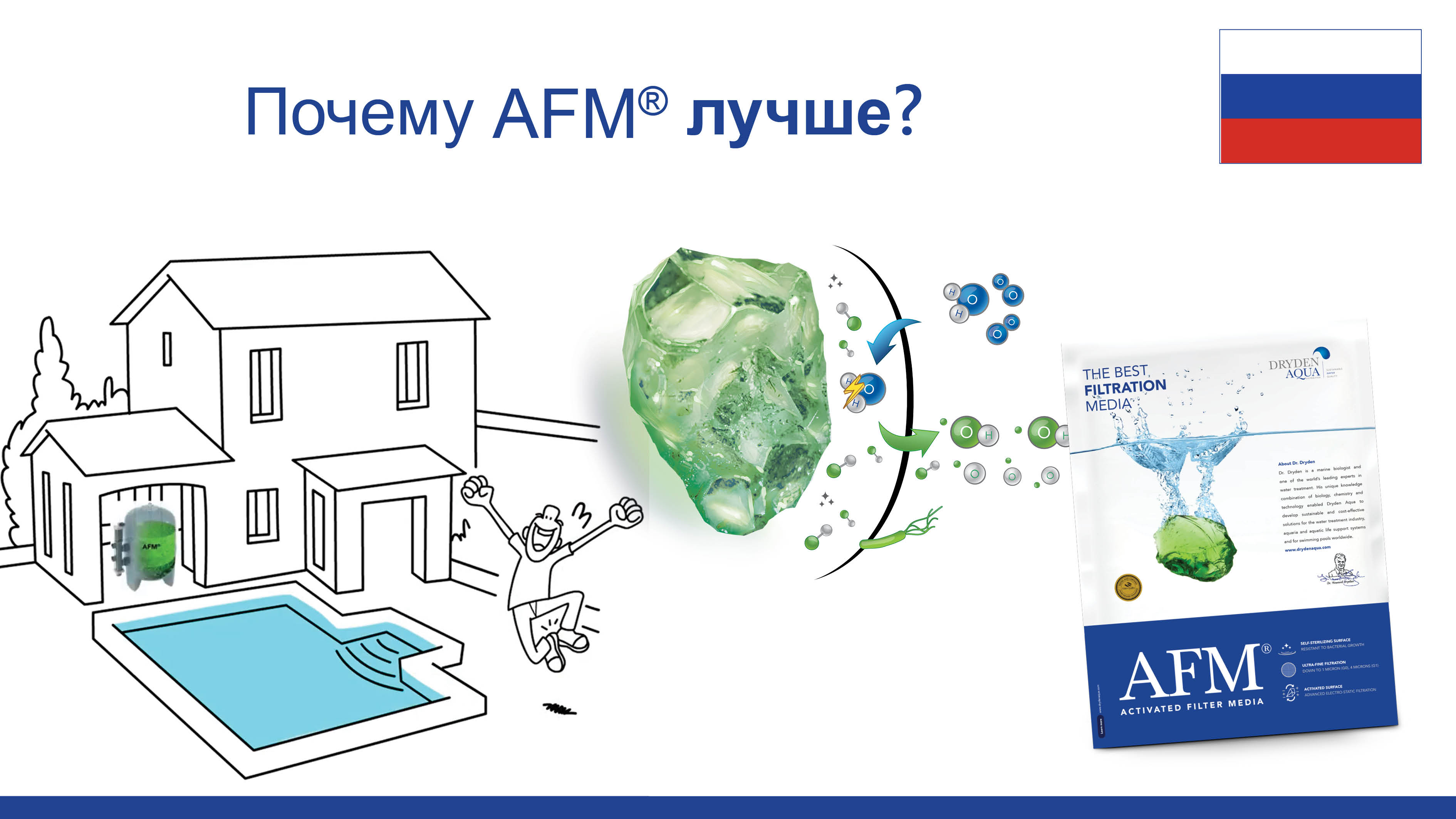 AFM® E-learning Video Russian