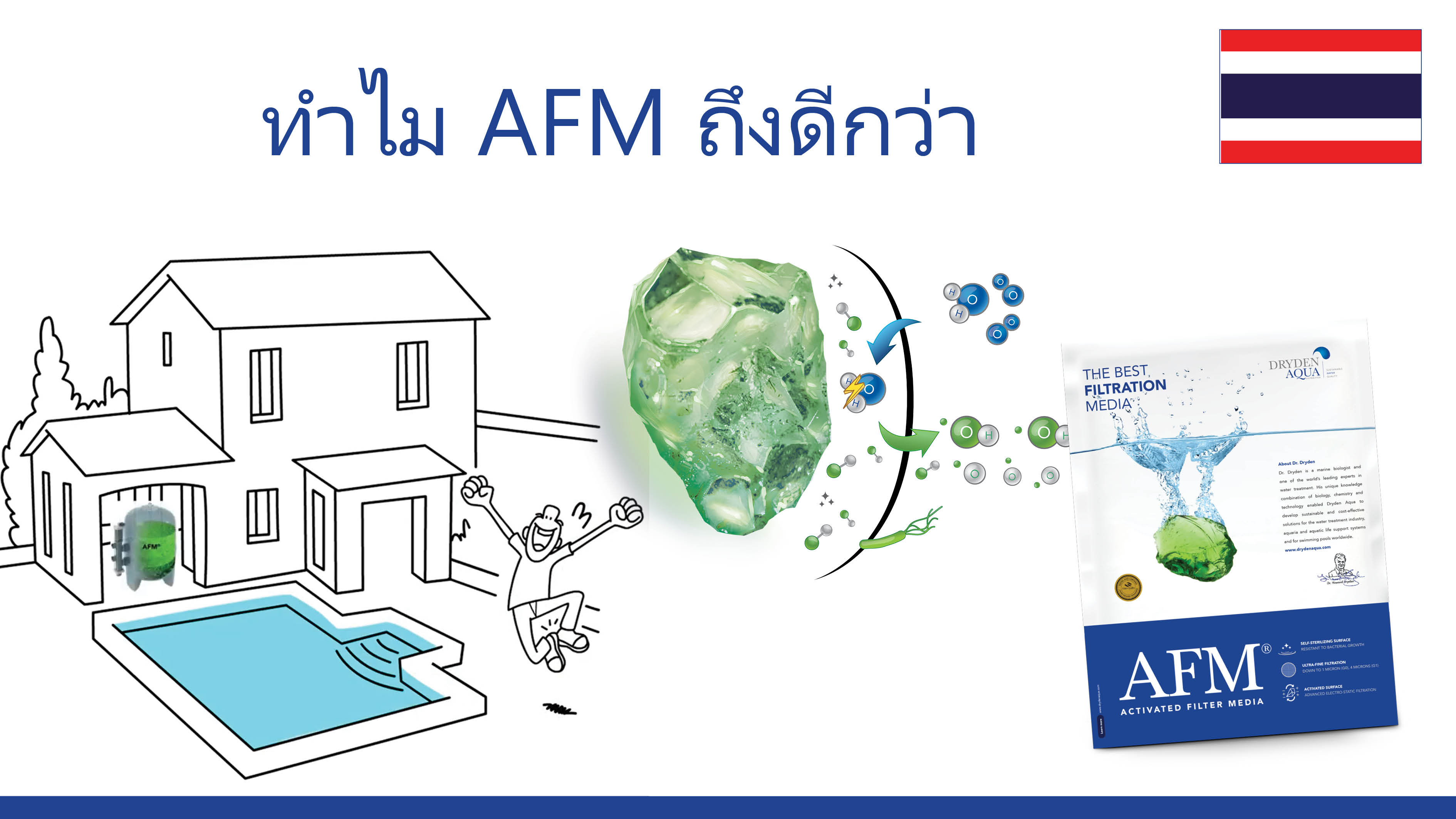 AFM® E-learning video Thai