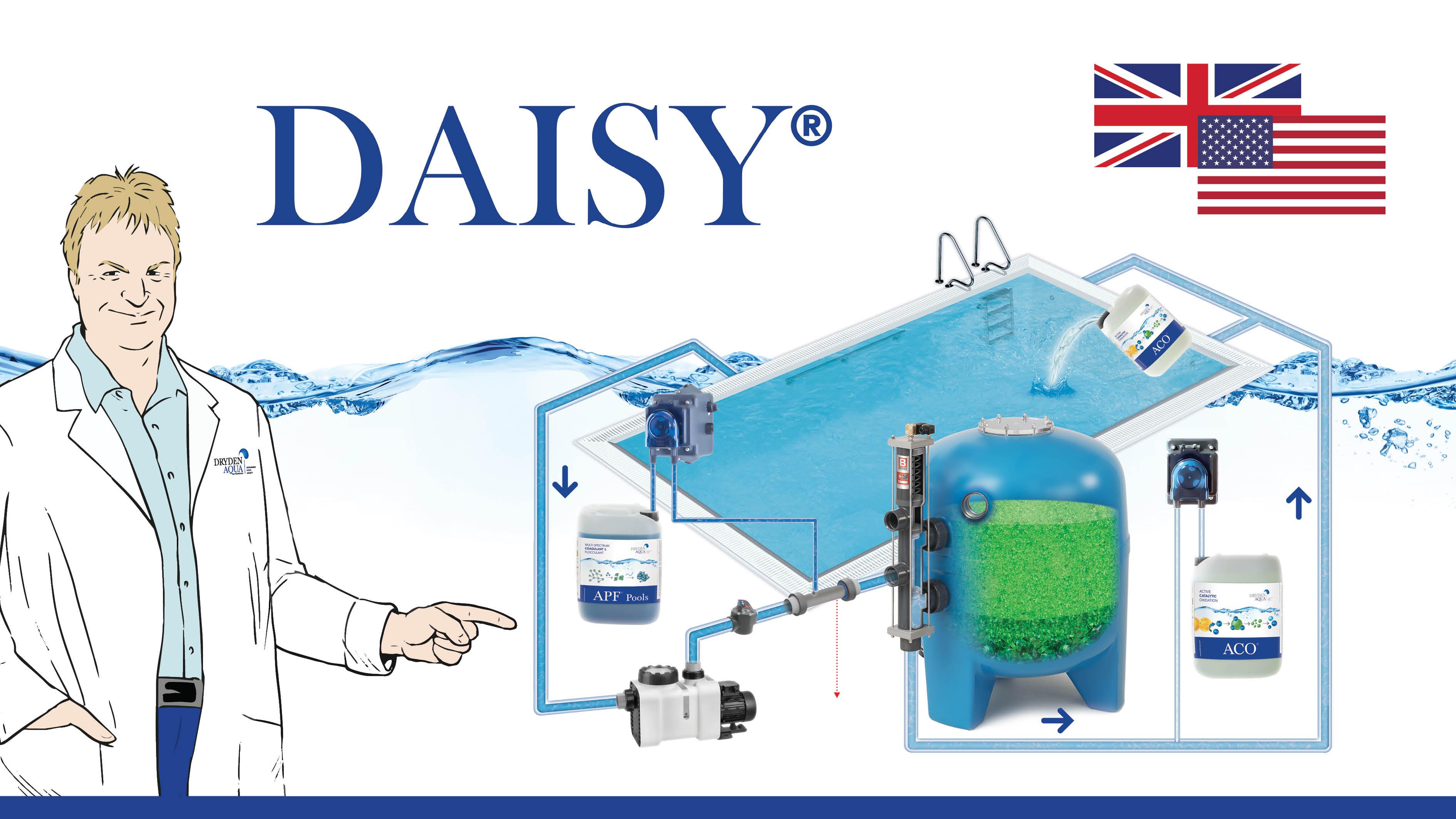 DAISY® e-learning video English