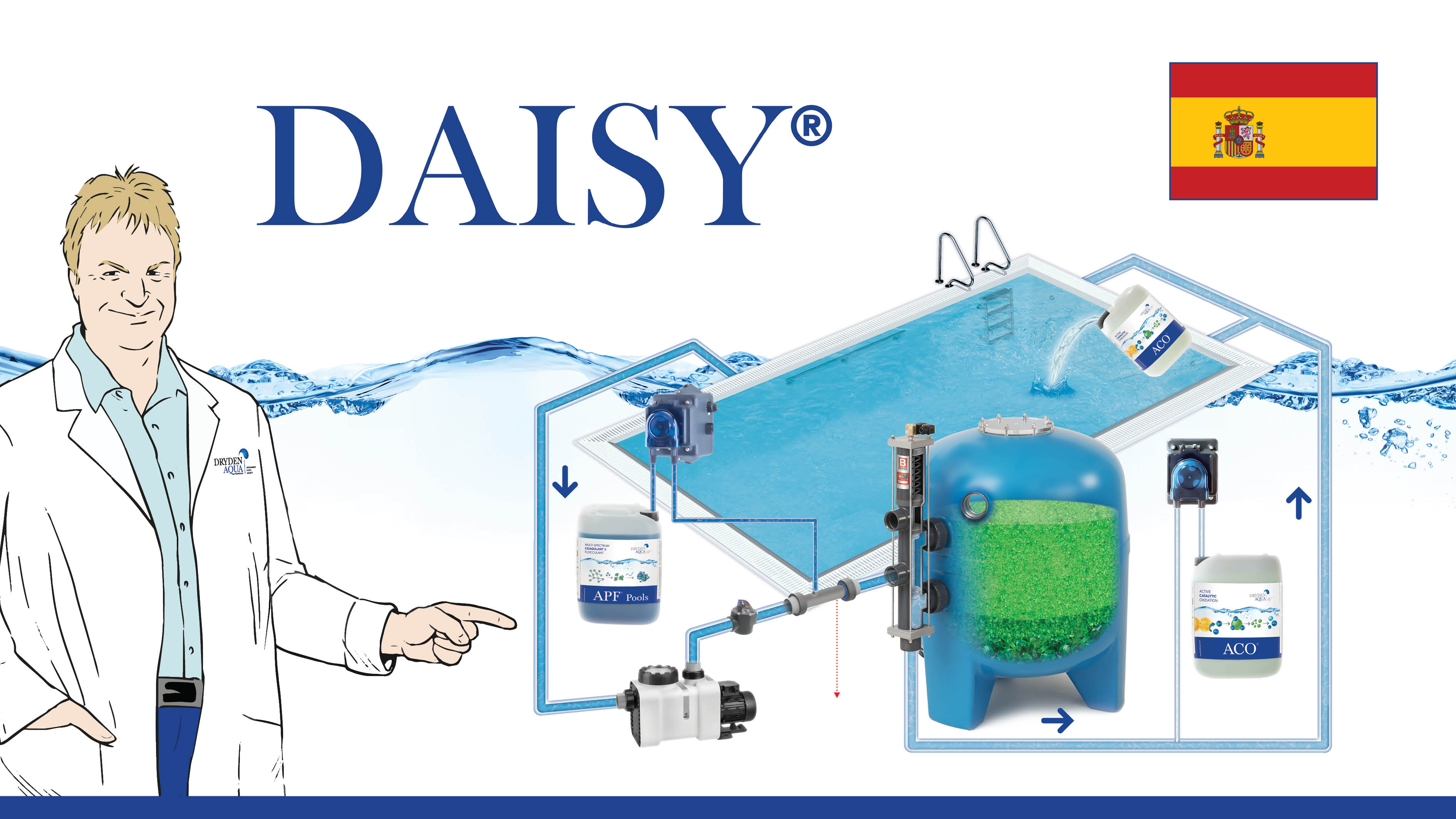 DAISY® E-learning video Spanish