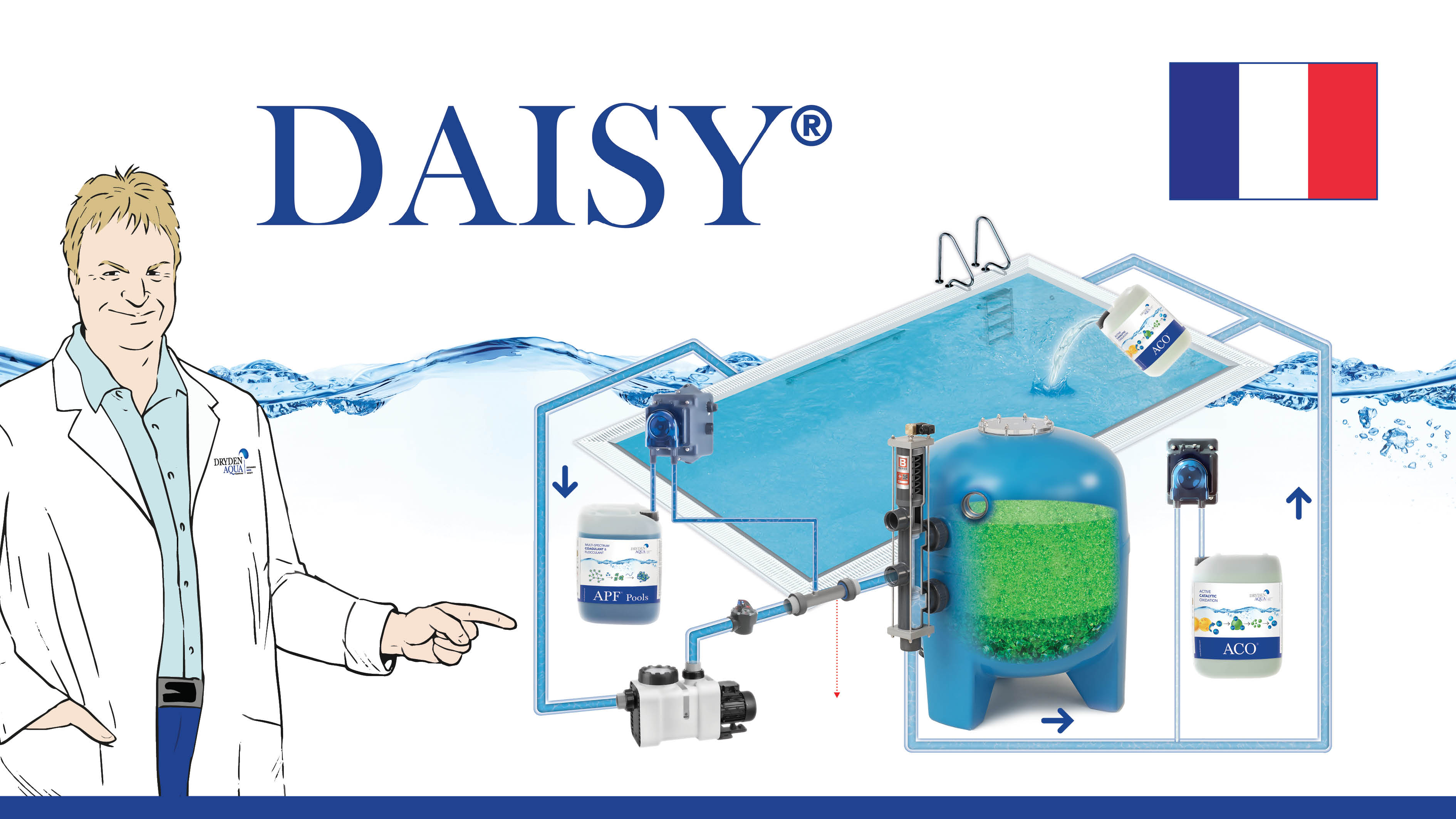 DAISY® E-learning video French