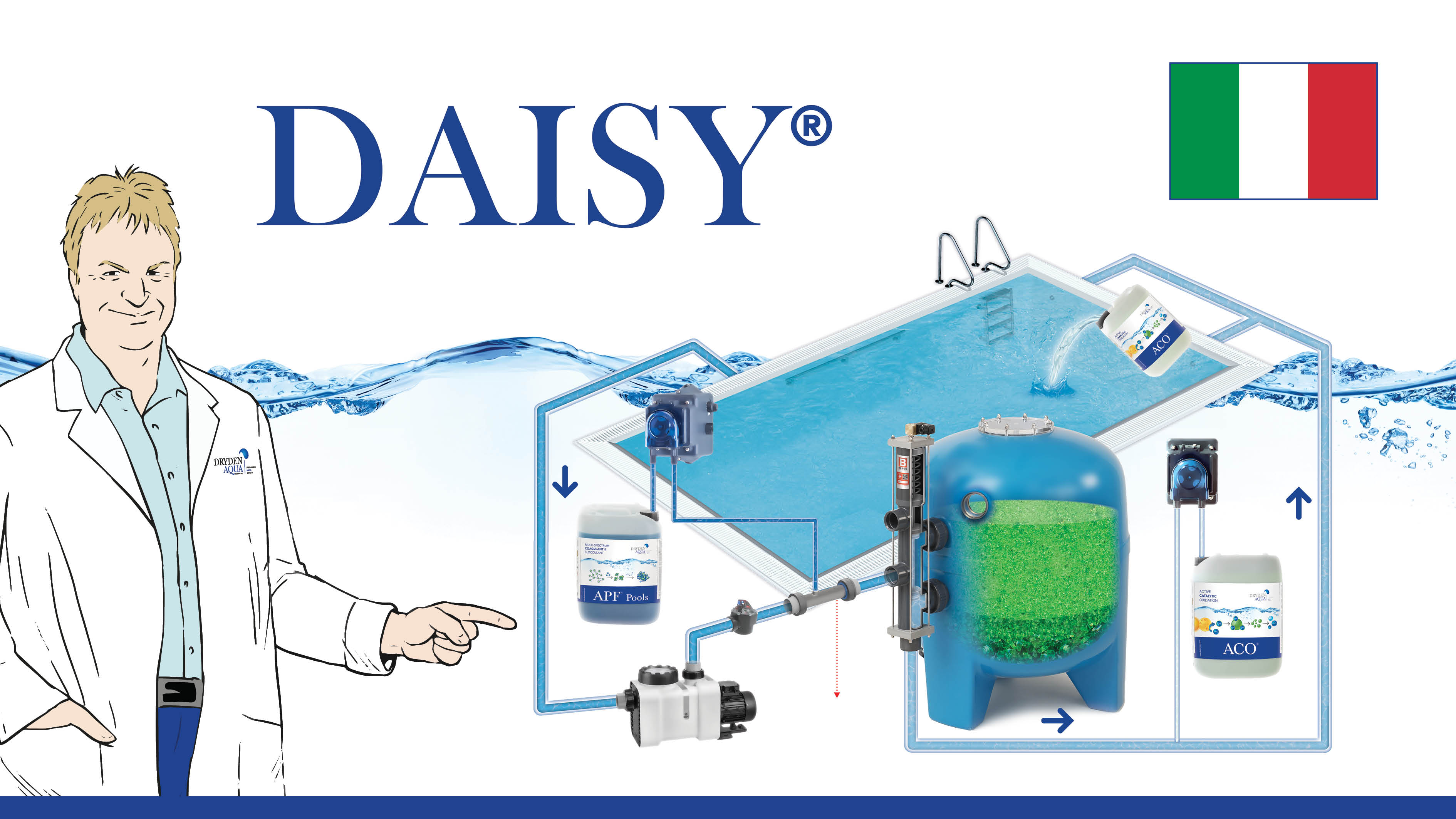DAISY® E-learning video Italian