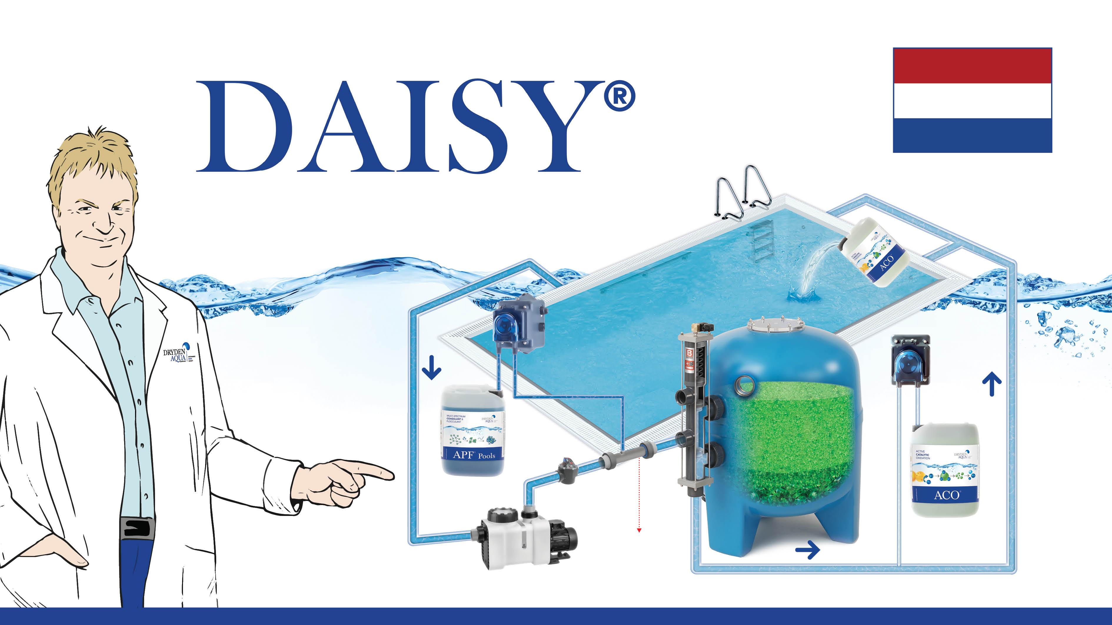 DAISY® e-learning video Dutch (NL)