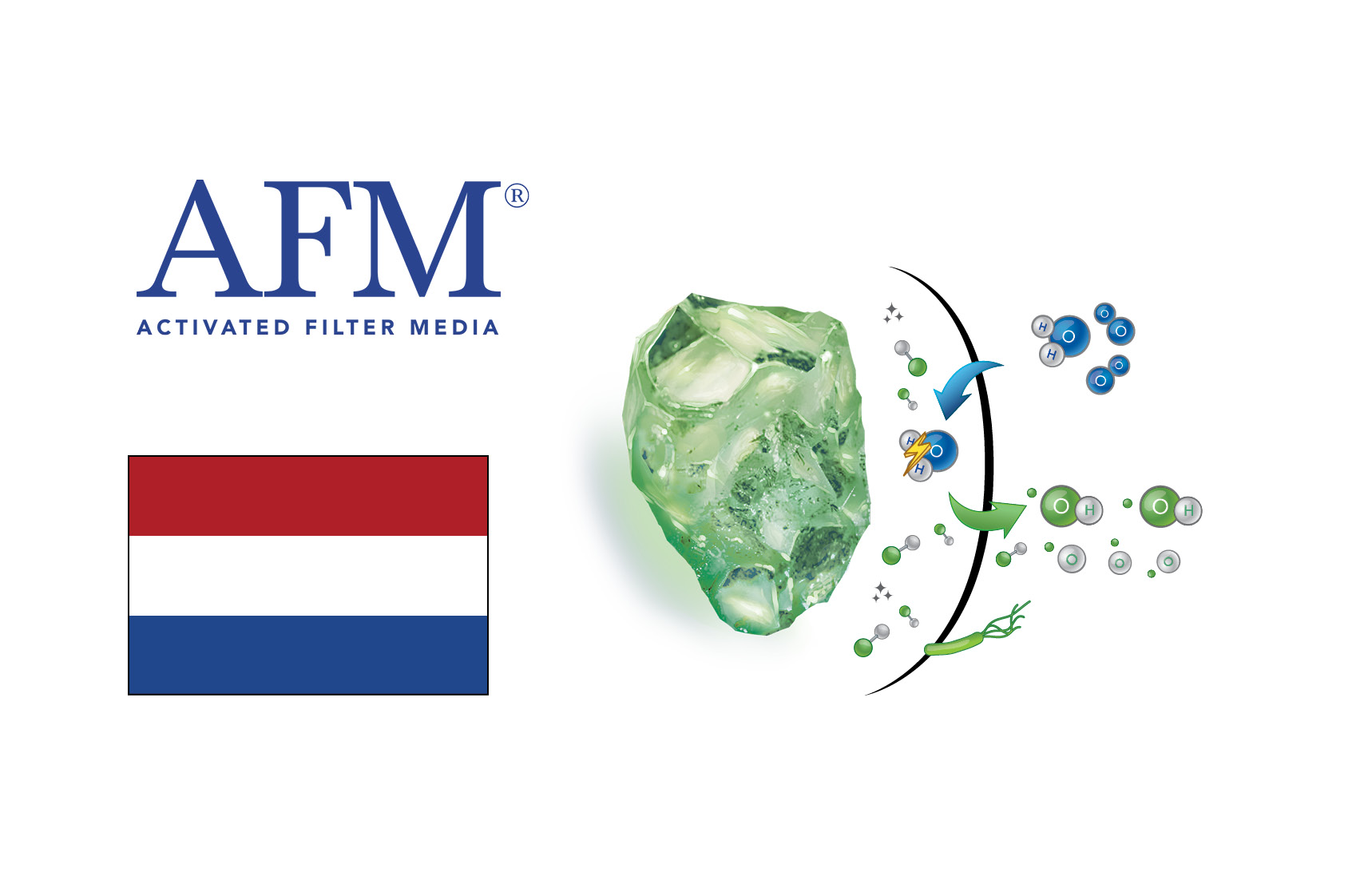 AFM E-learning Video Dutch