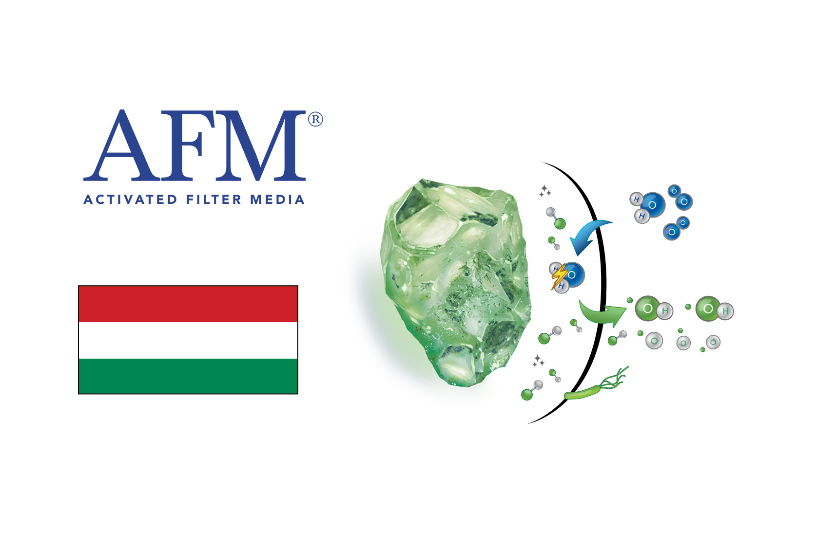 AFM E-learning video Hungarian