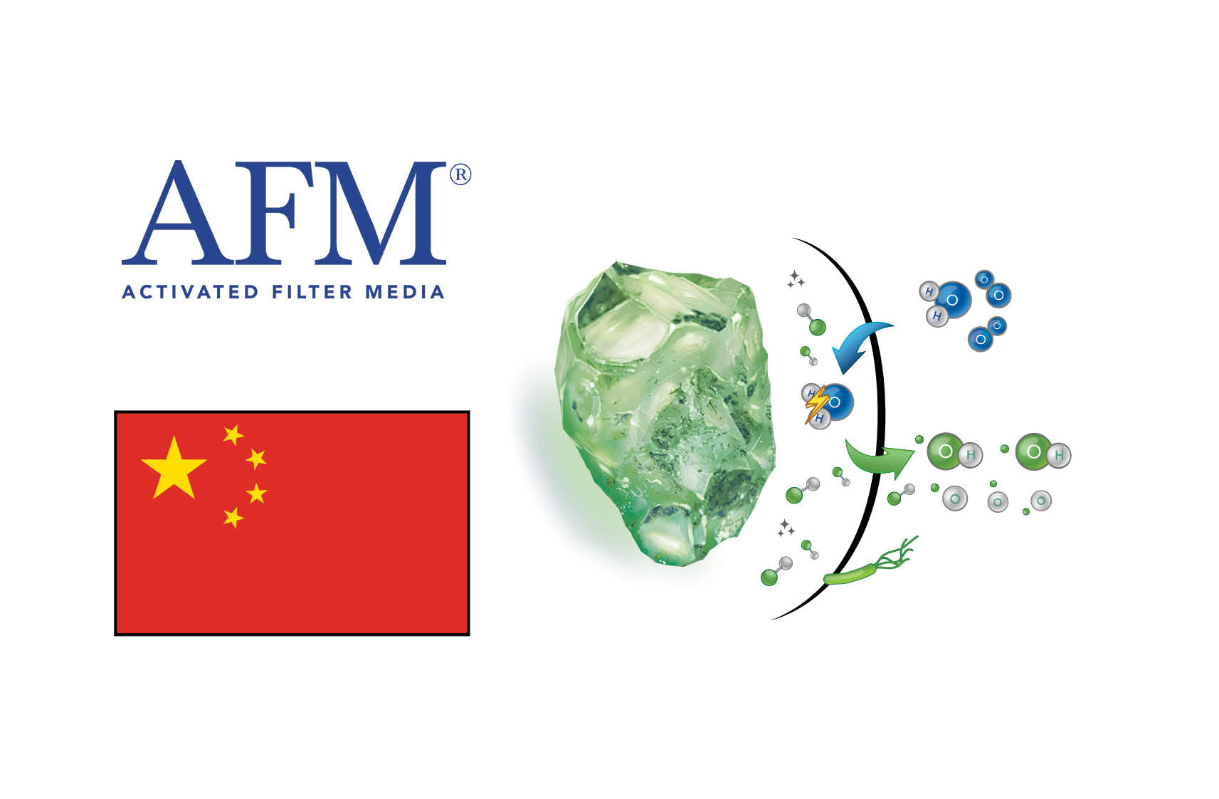 AFM E-learning Video Chinese