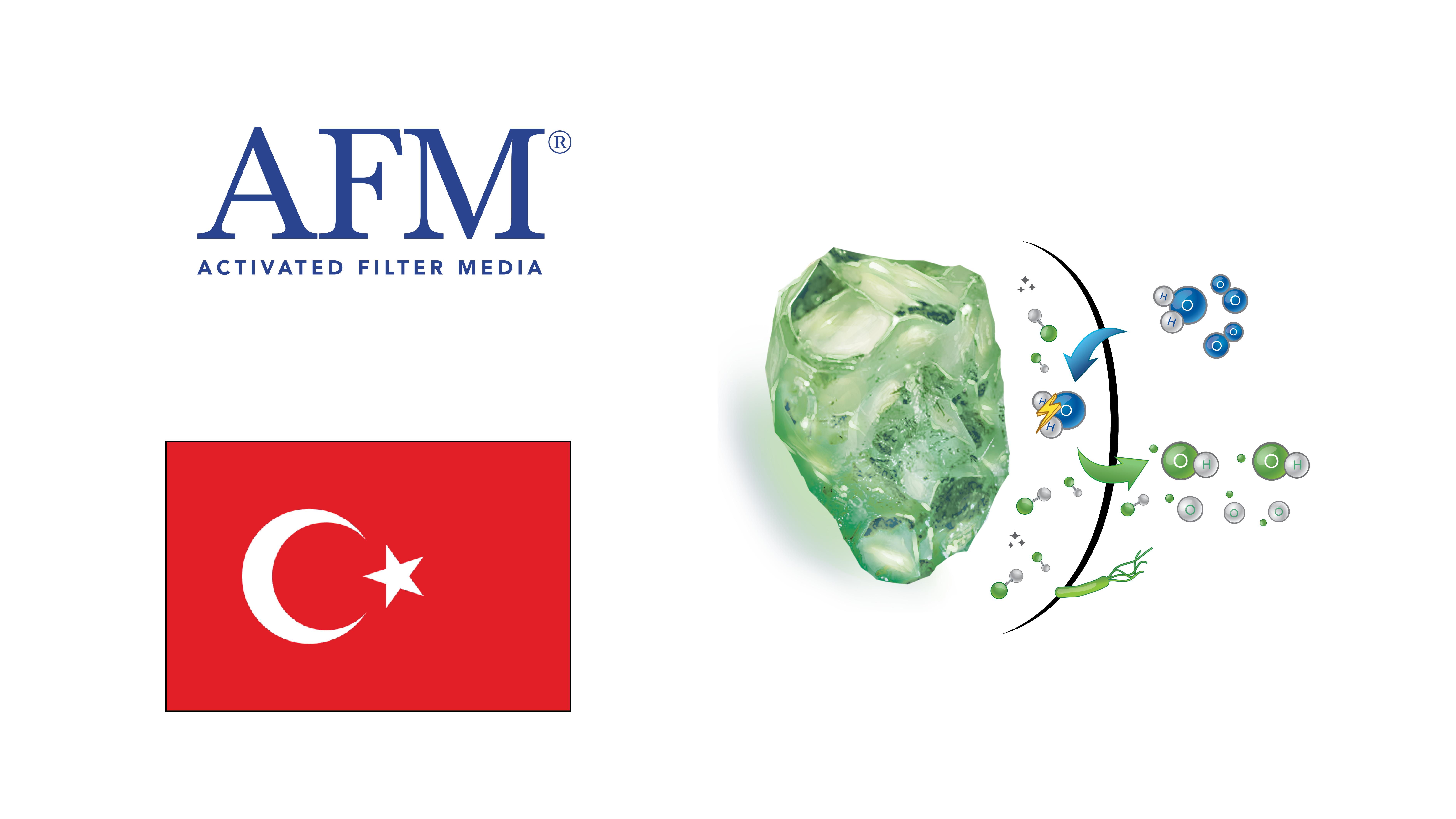AFM E-learning video Turkish