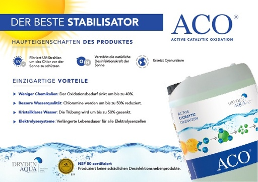 ACO A5 brochure German