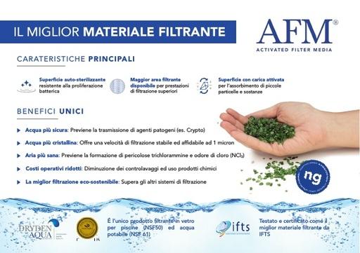 AFM A5 leaflet Italian