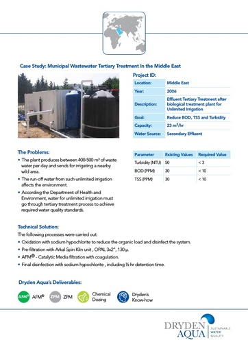 Case Study Municipal Wastewater Middle East