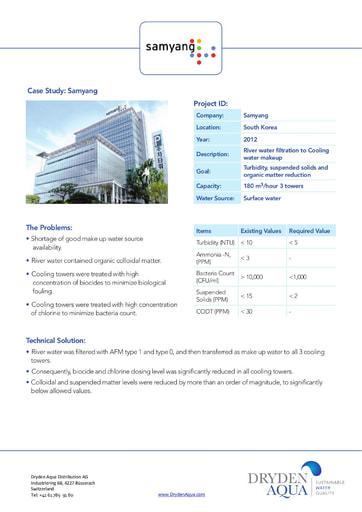 Case Study Samyang