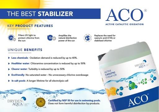 ACO A5 brochure USA