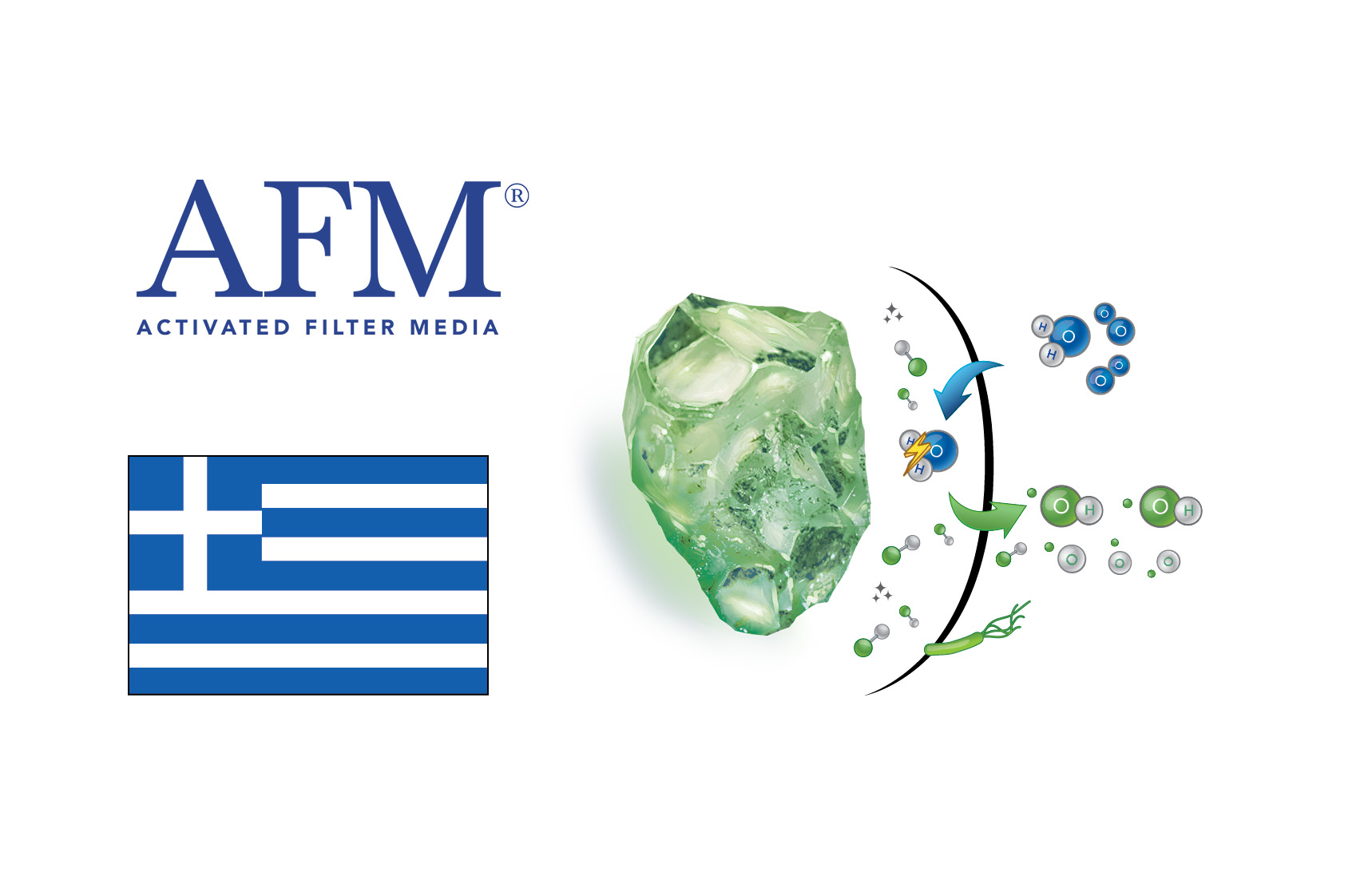 AFM E-learning Video Greek