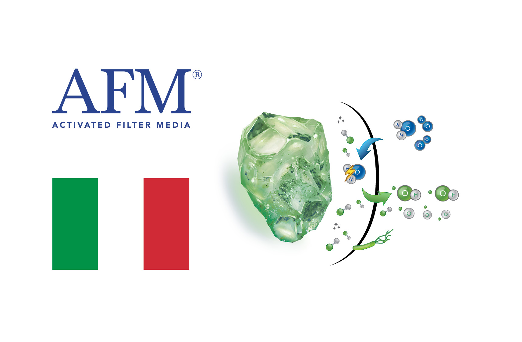 AFM E-learning Video Italian