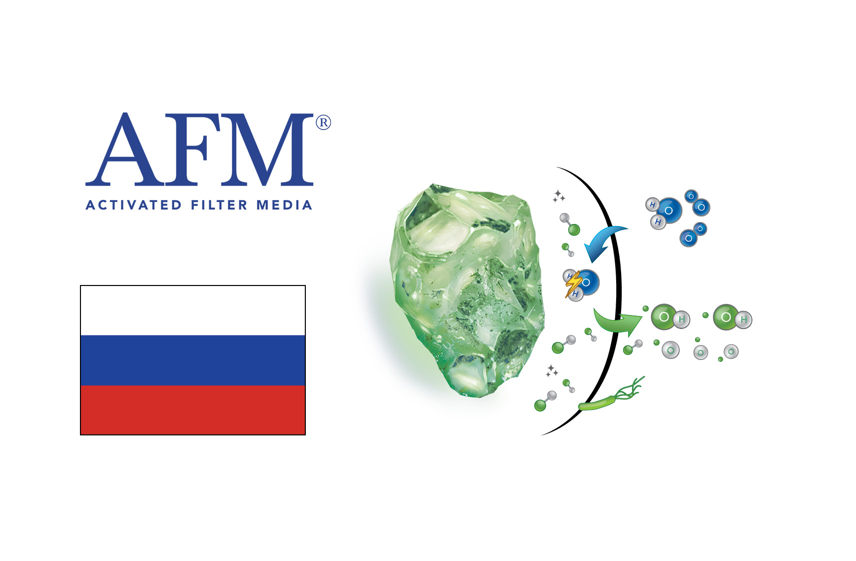 AFM E-learning Video Russian